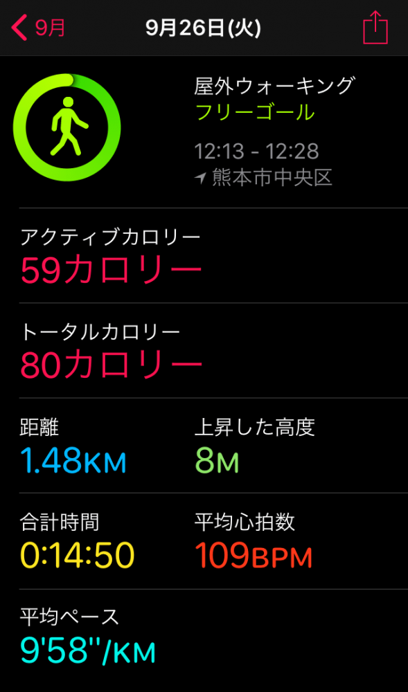 fvblog-apple-watch-3-workout-walking